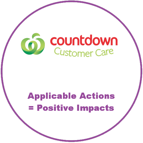 countdown client